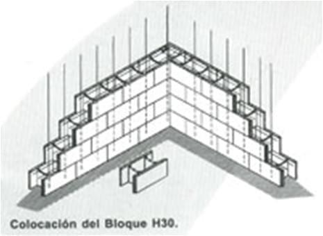Colocación bloque H