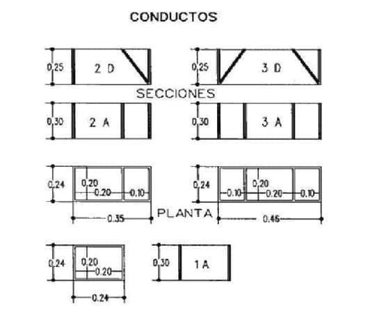 seccion y planta conductos de ventilacion
