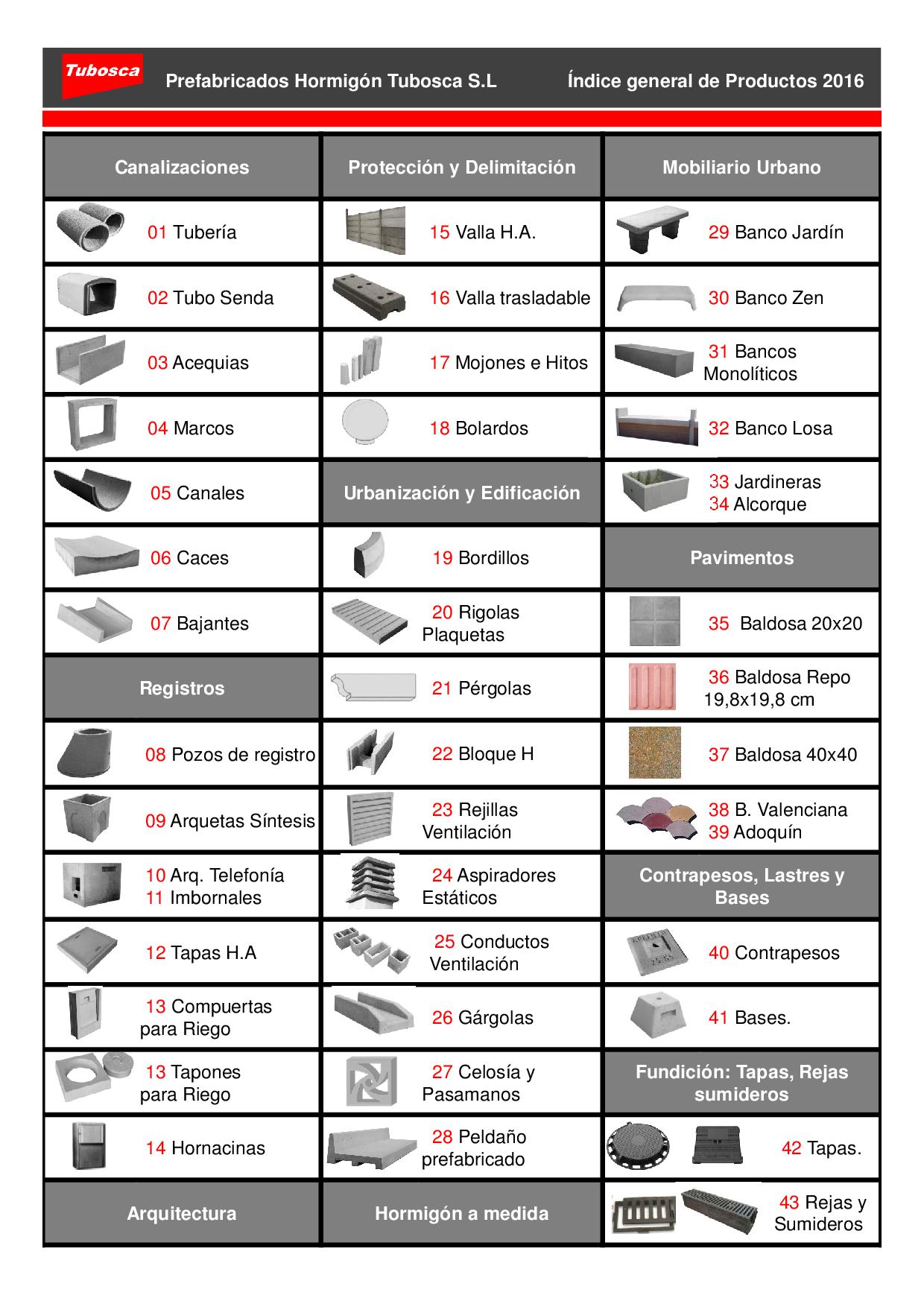 Productos tubosca - Tipos de baldosa ...